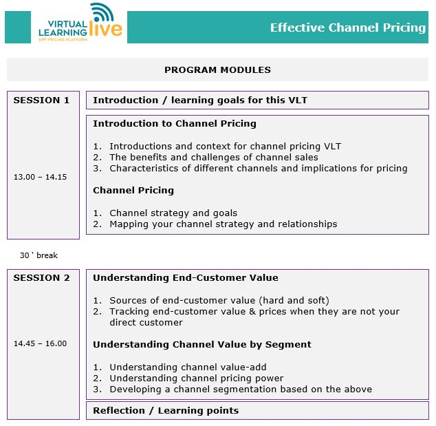 Training Schedule Effective Channel Pricing 1