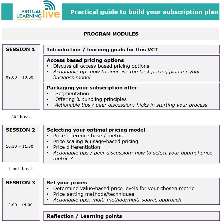 Training schedule Felix Subscription