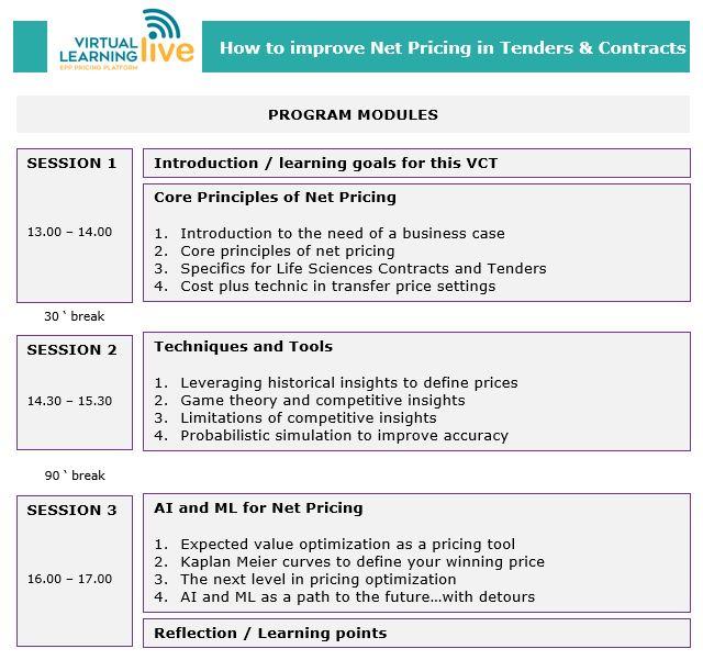 programme schedule Ruven Luca namiddag